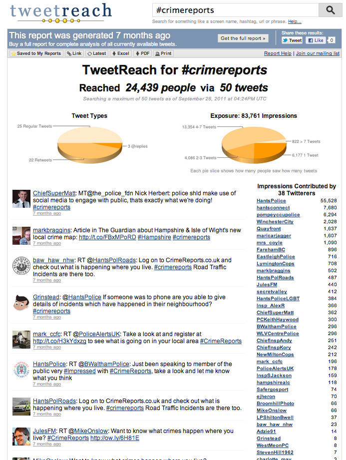 CrimeReports Twitter report screenshot on TweetReach