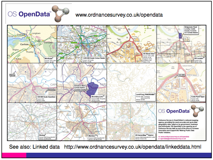 Ordnance Survey OpenData Overview