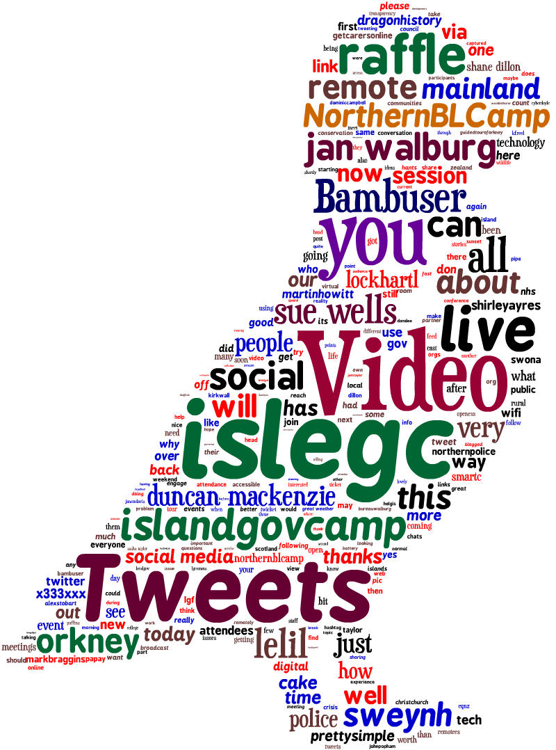 Interactive word cloud in the shape of a Puffin