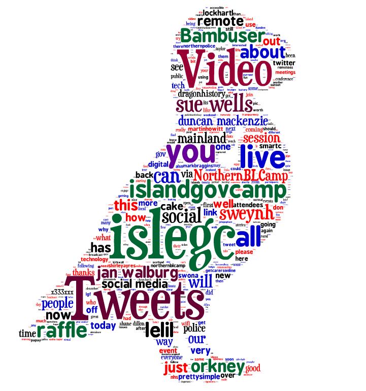 Puffin word cloud from Tagul