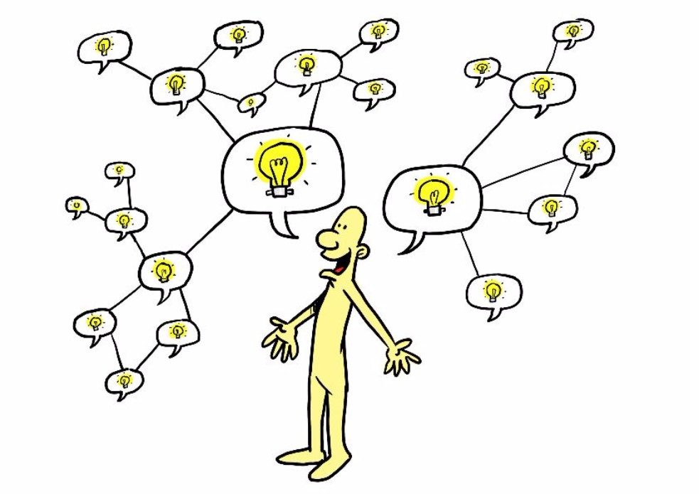Cartoon man surrounded by light bulbs